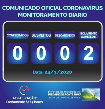CORONAVÍRUS - Monitoramento diário