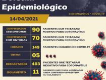 Boletim epidemiológico  - 14/04/2021